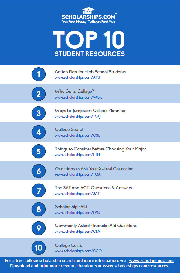 photo about Printable College Application Checklist identified as Educators -